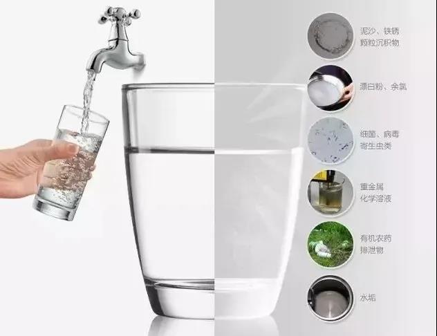 干净水源的重要性